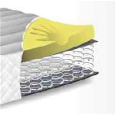 Sealy Naturals Crib Mattress Pad Foam Rubber Mattress 100 Sealy Naturals Crib Mattress Pad Best Crib Mattress Pad Mattress Foam