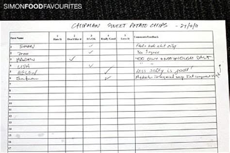 Simon Food Favourites Product Sle Thomas Chipman Organic Sweet Potato Chips 20 Apr 2011 Food Tasting Notes Template