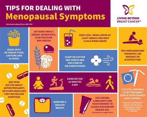 20 best images about menopause menopausal symptoms learn living beyond breast cancer