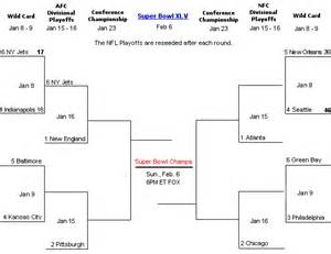 Nfl playoff picture 2015 bracket new calendar template site