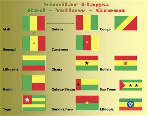 flags of the world green yellow red byzigenous buddhapalian flag comparisons red yellow