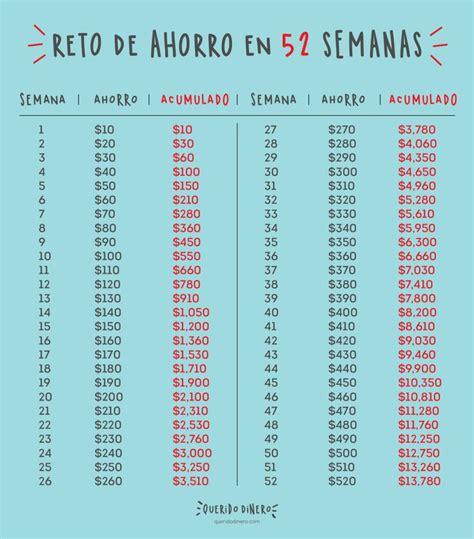 Calendario 52 Semanas M 225 S De 25 Ideas Incre 237 Bles Sobre Ahorro De Las 52 Semanas
