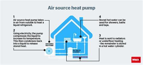 air source heat diagram wiring diagram schemes