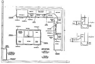 How To Design A Kitchen Floor Plan Kitchen Floor Plan Ideas Afreakatheart