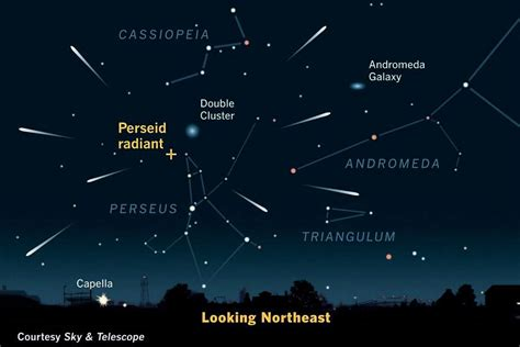 perseids meteor shower santanvalley