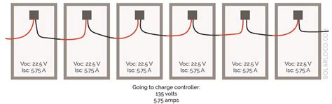 wiring diagram solar panels solar panel disconnect wiring