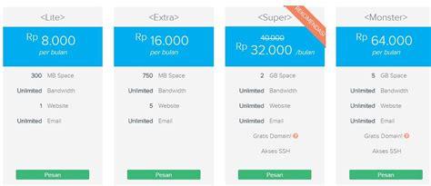 penyedia web hosting  indonesia  harga terbaik