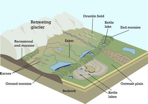 Landscape Scale Definition Glacial Landforms And Coastal Landforms At Holdrege High