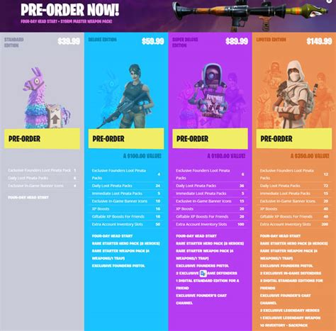fortnite zombies price fortnite all edition packs items and pre order bonuses