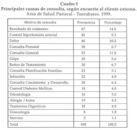 preguntas entrevista de trabajo laboratorio index of img revistas rcafss v7n2