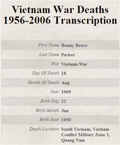 World War Deaths Records War Deaths Findmypast Ie