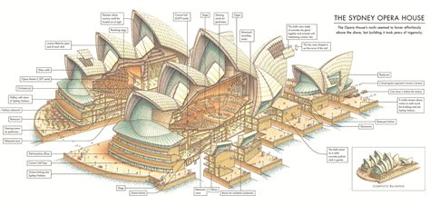 sydney opera house section illustration inspiration stephen biesty the childrens