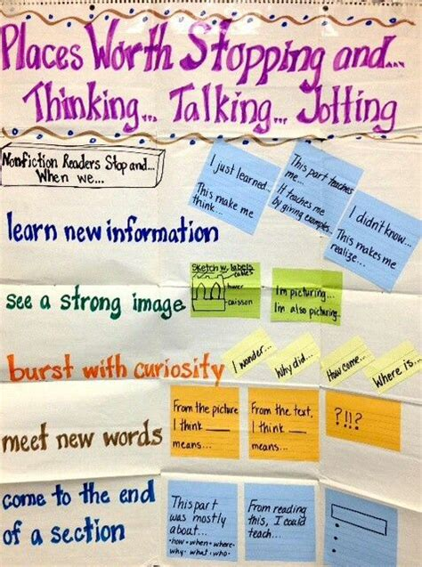 stop reading a strategy to read less and comprehend more books stop and jot anchor chart 3 8 reading workshop