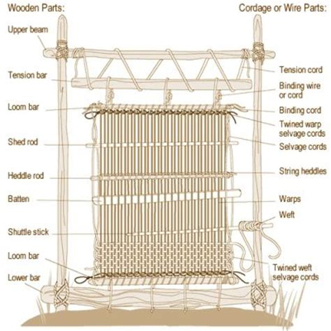 how to make a rug weaving loom the world s catalog of ideas