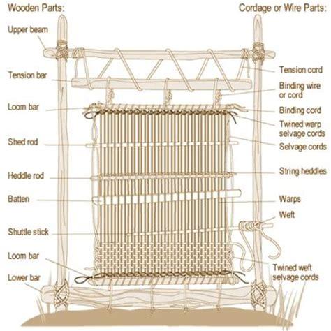 rug weaving loom plans the world s catalog of ideas