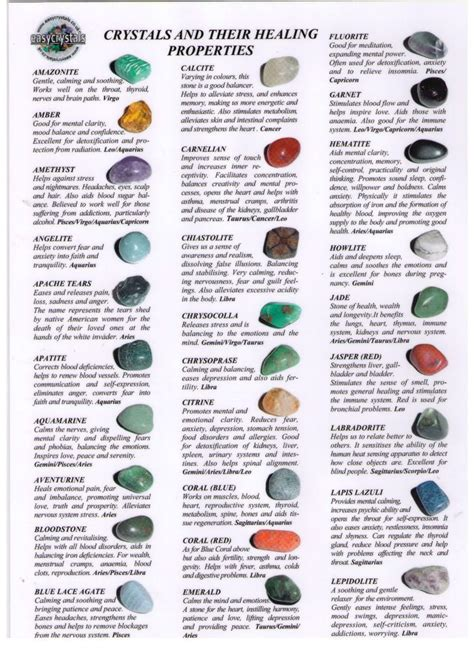 easycrystals crystal healing properties chart astrology