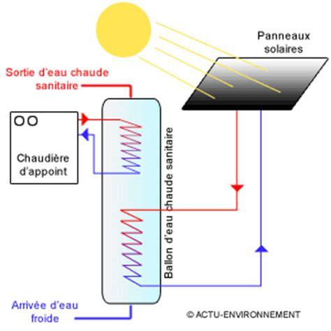 Quel Energie Pour Se Chauffer 4554 by Se Chauffer Au Solaire Thermique Une Mise Au Point Pour