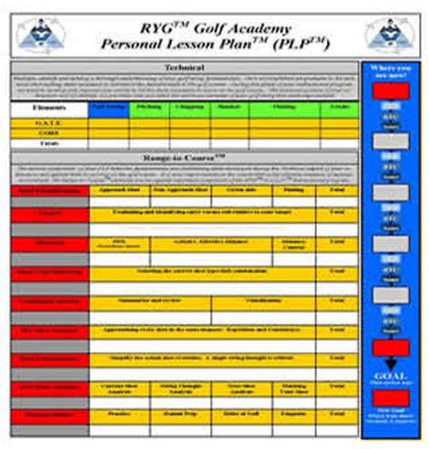 golf lesson plan template teaching philosophy redtail golf center