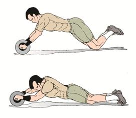 ab roller how to do ab rollers barbell rollouts exercises