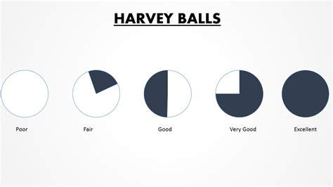 powerpoint tutorial 12 how to design harvey balls in