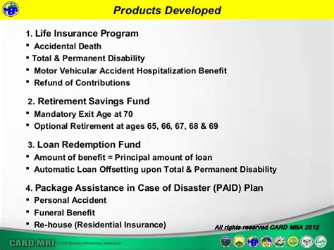 Mba Insurance Refund by Microinsurance The Current And Challenges A Card Mba