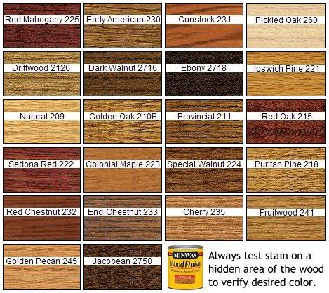minwax color chart index of minwax swatches