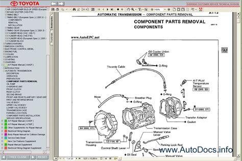toyota land cruiser station wagon1998 2007 service manual