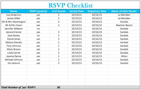 Rsvp Tracker Template Super Simple Destination Wedding Planning Spreadsheets