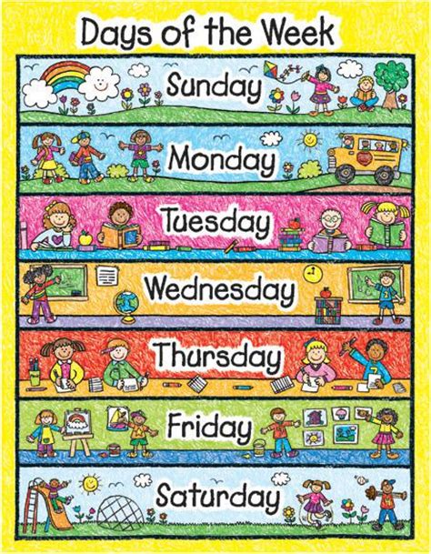 theme names for days of the week chart days of the week kid drawn cd 6392