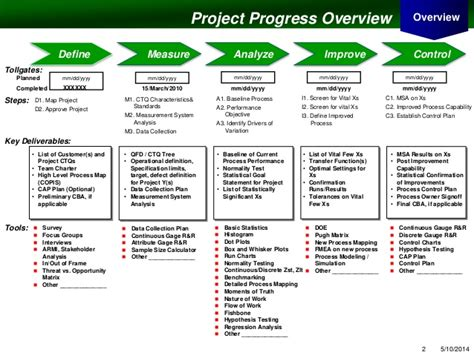 dmaic report template amreek dmaic template pph may 14 project