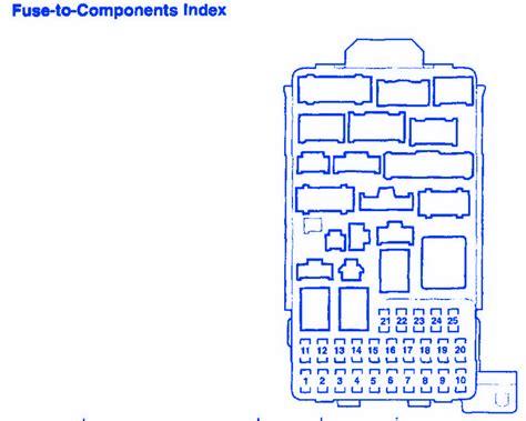 2005 honda crv fuse box diagram honda crv 2 2l 2005 component fuse box block circuit