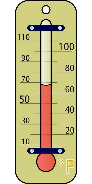 food heat l temperature free vector graphic thermometer temperature free image