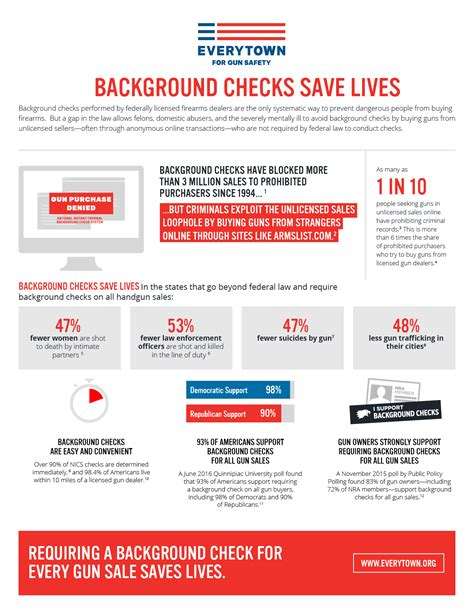 Doj Background Check For Firearms Background Checks Prevent Gun Violence And Save Lives
