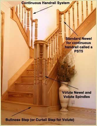 stair banisters uk staircase handrails stair banisters handrails for stairs uk