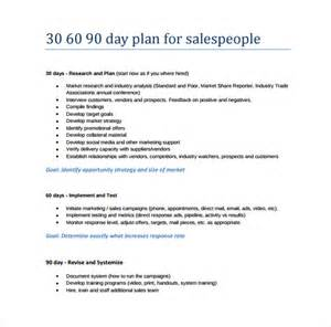 search results for 30 60 90 business plan exle