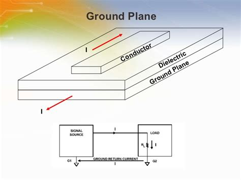 ground inductor noise ground plane inductor 28 images wire plane inductance calculator electrical engineering