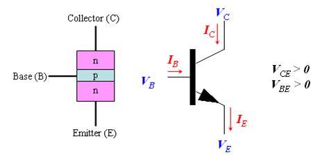 transistor pnp diagram diodes and transistors northwestern mechatronics wiki
