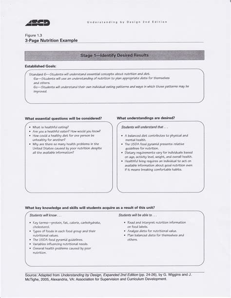 Ubd Lesson Plan Template Laura Leopold Professional Portfolio Ubd Lesson Plan Template