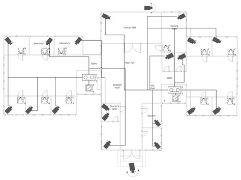 home cctv layout how to create cctv network diagram how to create a cctv