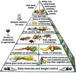 Foods to avoid with type 2 diabetes diabetes debate