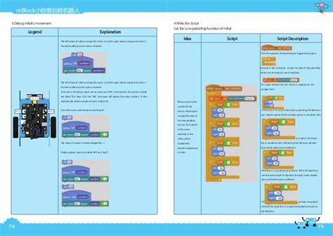 epson l1300 adjustment promgram resetter download epson l1300 adjustment program free download
