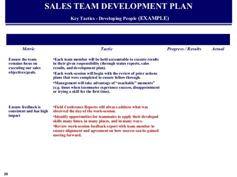 Exle Global Sales Marketing Business Plan Sales Goals And Objectives Template