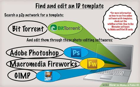 where to get template to make photo id card 3 ways to make a id wikihow