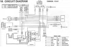 Yamaha G1 Golf Cart Solenoid Wiring Diagram – powerking.co on yamaha golf cart fuel pump diagram, ford tractor wiring harness diagram, yamaha electric golf cart plug, club car brake adjuster diagram, gas club car parts diagram, yamaha g2 wiring harness, yamaha gas golf cart, yamaha golf cart electrical diagram, yamaha golf cart accessories, yamaha g2 golf cart, yamaha g9 wiring schematic, yamaha electric golf cart battery, 48 volt ezgo wiring diagram, yamaha g16 golf cart, yamaha golf cart engine diagram, yamaha golf cart battery wiring, yamaha g19 g22 golf cart wiring, yamaha g1 electric golf cart wire diagram, yamaha g22e service manual, yamaha g9 golf cart electric,