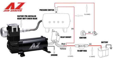 harley touring wiring diagram wiring diagram