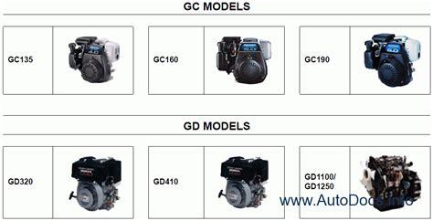 Honda Engines Repair Manual Order Amp Download