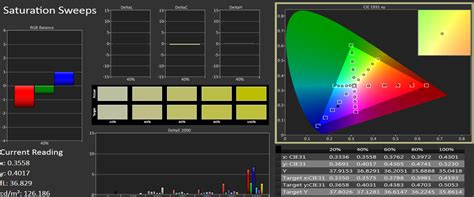 official calibration of the vizio p series avs home official calibration of the vizio p series page 57 avs
