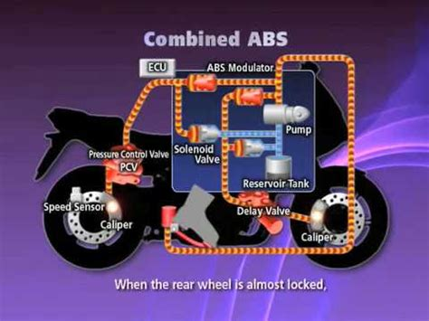 Combined Braking System With Abs Honda Cbr Abs Cbs