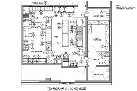 restaurant kitchen layout templates 1 100 sq ft high school kitchen restaurant design 123