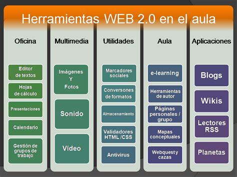imagenes de web 2 0 herramientas web 2 0 abril 2014